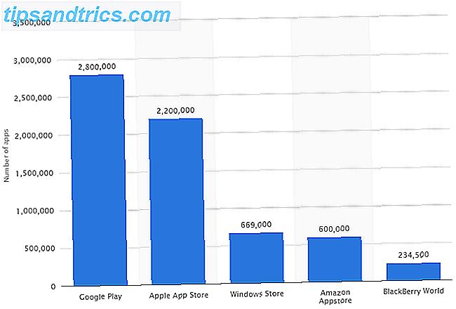 Le Google Play Store n'est pas votre seule option pour le téléchargement d'applications. Si vous essayez l'Amazon Appstore?
