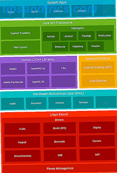 Tous les appareils Android ne sont pas créés égaux.  Voyez comment vous vous démarquez de la foule avec notre guide complet.