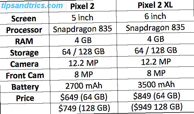 Google Pixel 2 og Pixel 2 XL er her - så her er alt hvad du behøver at vide om dem.