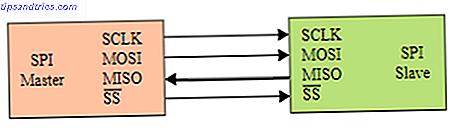 So aktivieren Sie SPI / I2C auf Raspberry Pi (und was für sie zu verwenden)