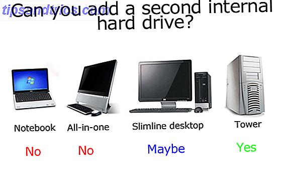 Sådan installeres fysisk en anden intern harddisk
