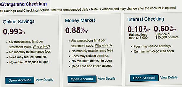 Spar flere penge ved at bruge disse 4 online banker