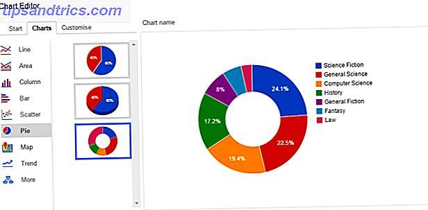 Diagrammer og diagrammer er ikke kun domænen for kontorarbejdere og mennesker i erhvervslivet.  Disse seks gratis online værktøjer giver dig mulighed for øjeblikkelig visualisering.