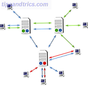 img/internet/145/how-guide-getting-started-with-usenet.png