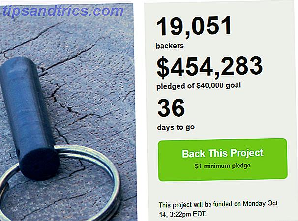 A los 10 días de su lanzamiento, Pressy ha logrado más de 10 veces su objetivo inicial.  El proyecto aprobó su objetivo de $ 40,000 el día de su lanzamiento, lo que la convirtió en una de las estrellas más brillantes de la semana en Kickstarter.