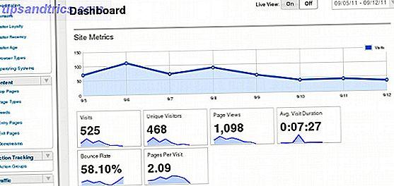 3 Outils Open Source Web Analytics si vous n'êtes pas un fan
