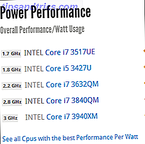img/internet/250/do-you-really-need-most-expensive-cpu.png