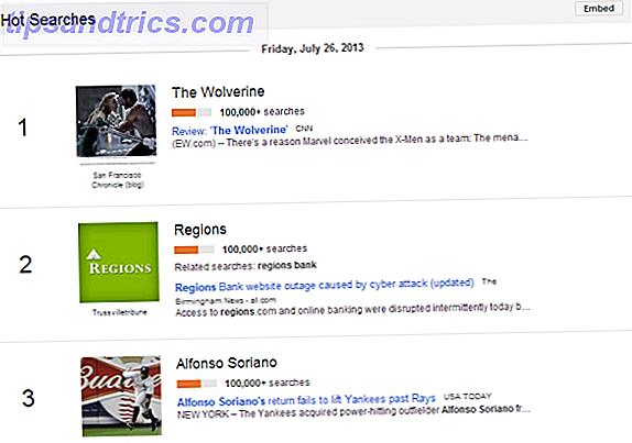3 Mer fantastiska Google-tjänster som du antagligen aldrig visste existerade