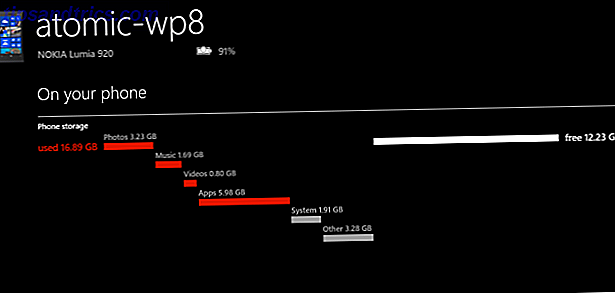 Uw Windows Phone 8 heeft slechts een paar MB opslagruimte.  Tijd om een back-up te maken en bestanden te wissen die u niet langer nodig hebt.  Opslagruimtebeheer is nu eenvoudiger dan ooit tevoren.