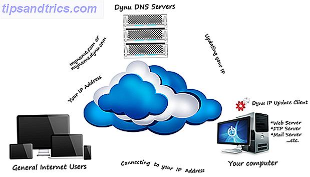 DynDNS a toujours été une des meilleures références lorsque des DNS dynamiques gratuits ont été mis en place.  Mais maintenant que c'est parti, y a-t-il de bonnes alternatives?  Bien sûr.