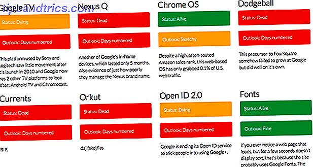 Vandaag gaan we kijken naar vijf websites die u kunt controleren om erachter te komen wat Google al heeft afgesloten - en wat ze mogelijk later afsluiten.