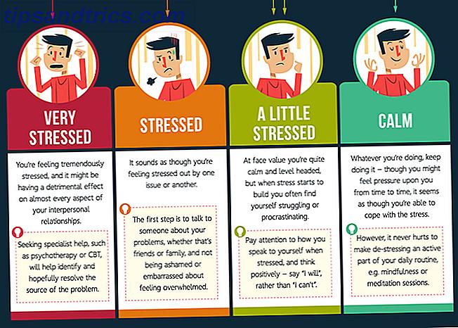 5 sätt att kontrollera din stress och slappna av i sinnet till lycka