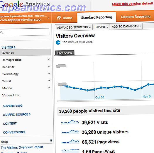 Tjek funktionerne i den nye og forbedrede Google Analytics