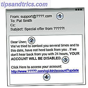 artikler om online dating svindel