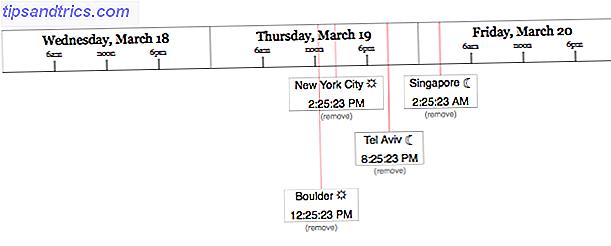 Les fuseaux horaires sont déroutants parce qu'ils sont abstraits.  Ces outils vous aident à les visualiser, à rendre les choses plus concrètes.