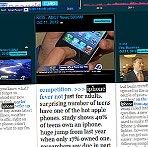 TV-arkiv: Søk og se på alle amerikanske nyhetssendinger siden 2009