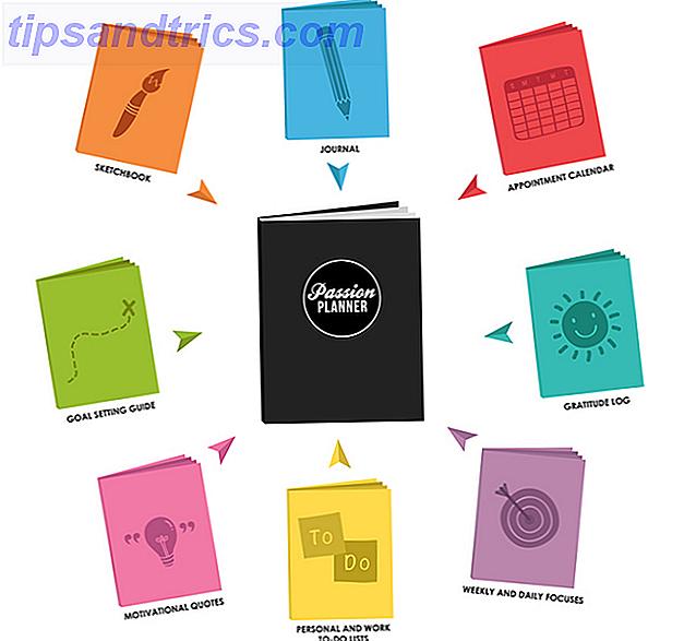 Det er på tide at blive en passion planner!  Overvej ikke pen & papir et passende redskab til styring af dine tidsplaner og opgaver?  Vi viser dig, hvordan du tilslutter analog passionsplanlægning til dine digitale værktøjer.