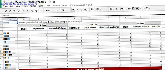 Google Tabellen bietet mehr Funktionen zur Unterstützung der gemeinsamen Dateneingabe und -verarbeitung als Sie vielleicht denken.  Wir stellen Ihnen die Funktionen und Funktionen von Google Tabellen vor, die für Gruppenprojekte erforderlich sind.