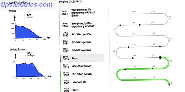 Noen gang lurt på hvor lenge du forventes å leve eller om du regnes som ung eller gammel?  Population.io maler et forutsigbart bilde av livet ditt ved hjelp av fødselsdata.