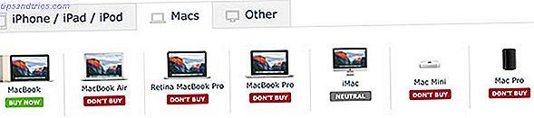 Er der en god tid til at købe en ny Mac, iPhone eller iPad?