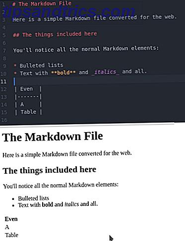 Cómo convertir fácilmente entre formatos de documento en Linux