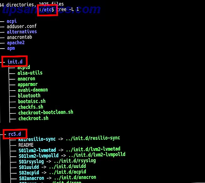 Comment contrôler les services de démarrage Linux et les démons