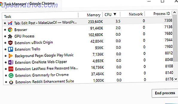 Chromebooks zijn heerlijk robuuste machines.  In tegenstelling tot pc's en Macs, kunnen ze echt gaan hameren voordat ze het begeven.  Maar ze zijn niet perfect: hier zijn de zeven meest voorkomende Chromebook-fouten en hoe deze op te lossen.