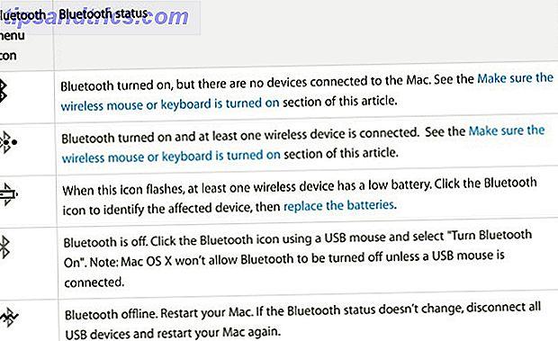 Forse si collega la tastiera e non succede nulla.  Forse il tuo computer non sta rilevando il segnale Bluetooth.  Forse le tue chiavi non rispondono all'input.  Ecco come risolverlo.