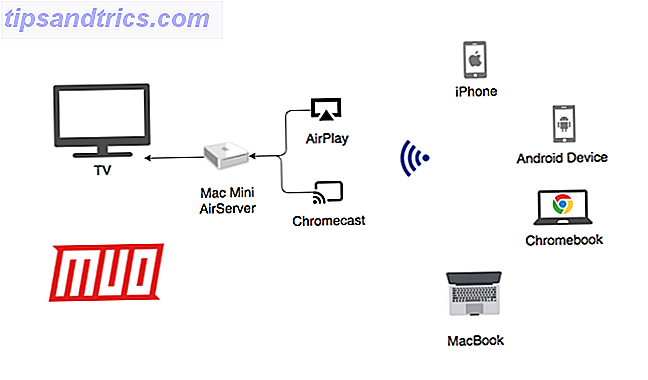 Kombinera AirPlay och Google Cast med en Mac Mini och AirServer