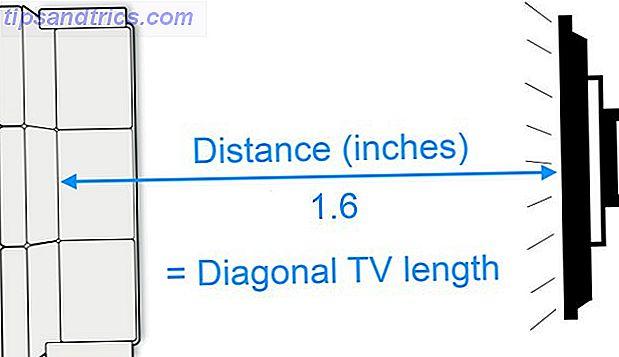 TV Buying Guide: Wie wählt man den richtigen Fernseher für Ihr Wohnzimmer