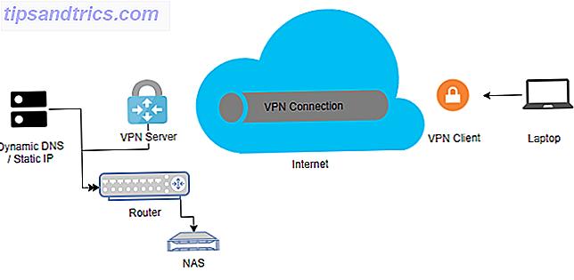 AmpliFi Teleport maakt uw eigen veilige VPN (Review en Giveaway)