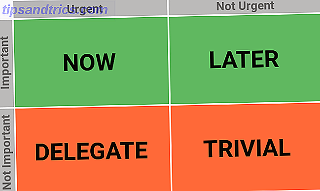 Como priorizar tarefas com o Eisenhower Matrix Productivity System eisenhower matrix complete