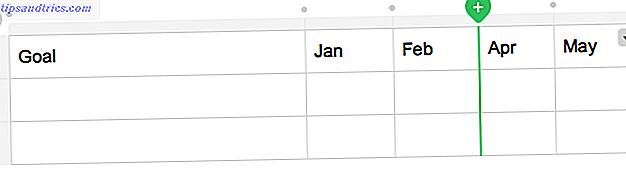 Las tablas son una característica de Evernote que a menudo se pasa por alto.  Ellos pueden ayudarlo a mantenerse organizado.  Le daremos una docena de ideas y plantillas de tablas de Evernote para comenzar.