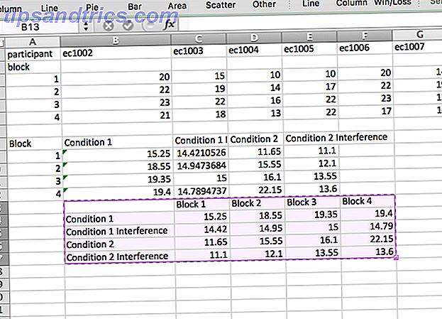 Savoir comment importer des données dans Microsoft Word à partir de n'importe quelle source, y compris Excel, des fichiers PDF ou d'autres documents Word, peut vous faire gagner beaucoup de temps.  Nous allons vous montrer toutes les astuces.