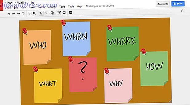 Google Drawings a veces se pierde detrás de sus hermanos más conocidos.  Pero si Docs, Sheets y Slides captan toda su atención, el editor de imágenes en Google Drive también tiene su lado creativo.