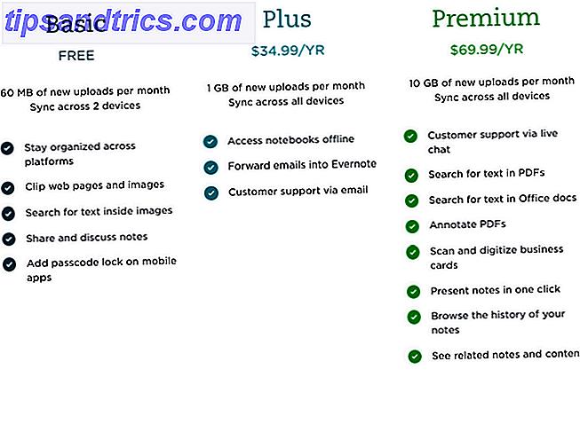 Devriez-vous effectuer une mise à niveau du forfait Basic d'Evernote vers le forfait Plus ou Premium?  Nous vous montrons qui bénéficiera du plan payé et quand vous ne devriez pas vous embêter.