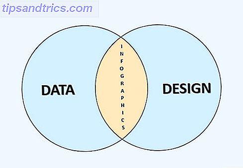 Hur man gör en Infographic gratis med PowerPoint