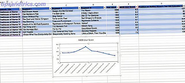 3 conseils de tableau de bord Excel que vous devez essayer