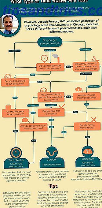 Prêt à arrêter de tergiverser?  Suivre le problème à sa source.  Nous vous montrerons quel genre de procrastinateur vous êtes et comment vous pouvez surmonter vos habitudes.