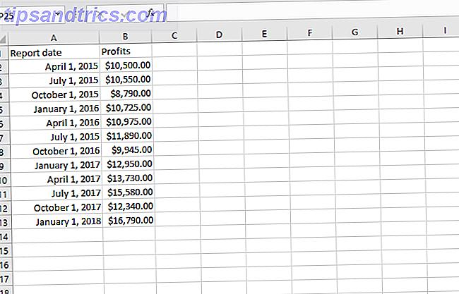 Utiliser la fonction de prévision d'Excel pour transformer les données historiques en prévisions