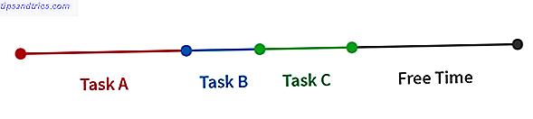 Multitasking ist eine gängige Methode zur Steigerung der Produktivität.  Es stellt sich heraus, dass es nicht unbedingt die Silberkugel für die Produktivität ist.  Der Schlüssel ist zu wissen, wann Multitasking.