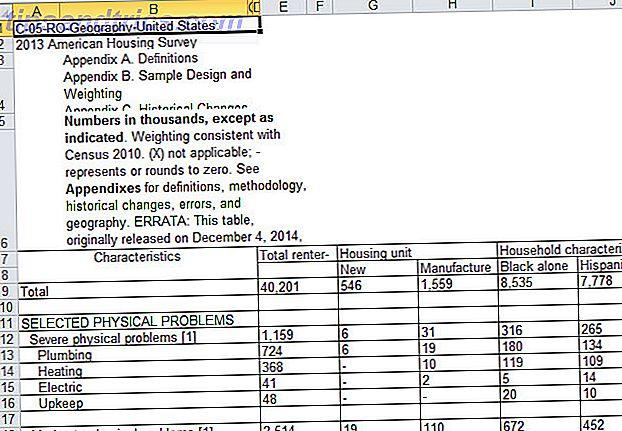 8 Τύποι διαγραμμάτων Excel και πότε θα πρέπει να τα χρησιμοποιήσετε
