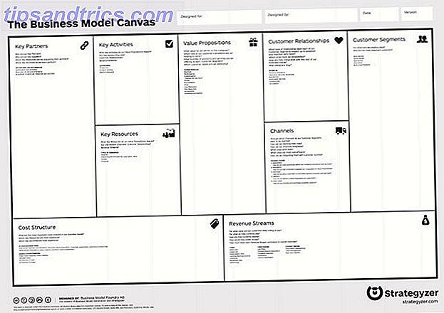 Créez votre modèle PDF personnalisé pour planifier n'importe quoi