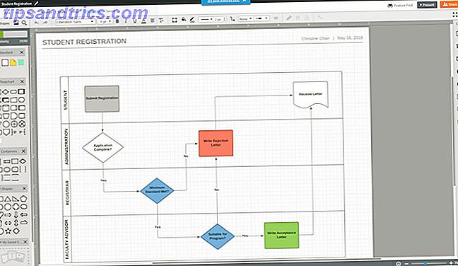 Diagramma di flusso online dating
