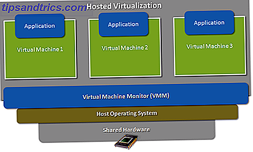 virtual-machines-how-do-they-work
