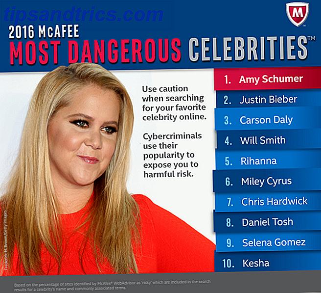 Buscar a tus celebridades favoritas parece ser lo suficientemente inocente, pero los delincuentes en línea pueden utilizar tu interés en las celebridades para atacarte por malware.  A continuación, le indicamos cómo mantenerse a salvo al verificar sus estrellas favoritas.