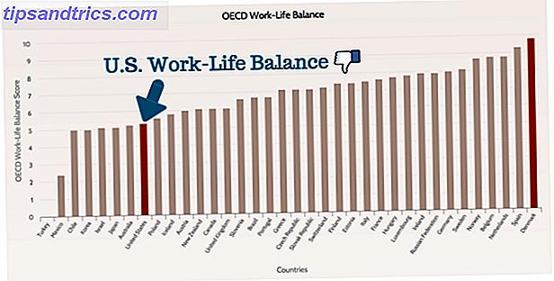 6 der besten Tech-Jobs, um eine Work-Life-Balance zu haben