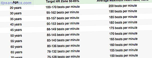 Le nombre de battements d'une chanson peut changer la façon dont vous vous sentez.  Maintenant, utilisez un logiciel soigné pour faire vos propres playlists d'entraînement avec le bon type de chansons et gonfler vos séances d'exercices.