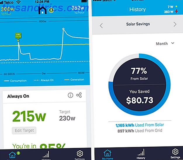 Cómo un monitor de energía inteligente puede ahorrar dinero y darle tranquilidad