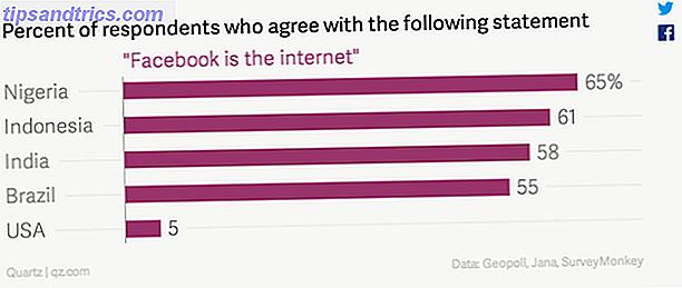 Facebook Nu kan du ge någon ditt konto när du dör